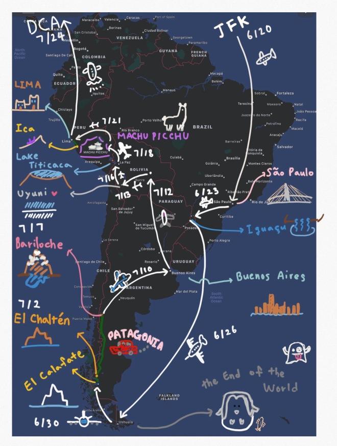 남미 여행 계획
